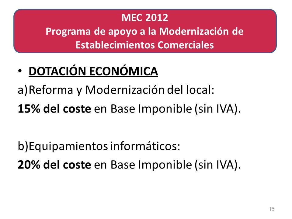 MEC 2011 Programa de apoyo a la Modernización de Establecimientos Comerciales DOTACIÓN ECONÓMICA a)Reforma y Modernización del local: 15% del coste en Base Imponible (sin IVA).
