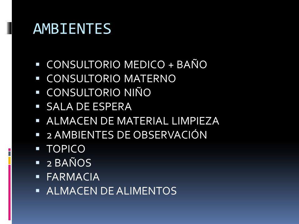 AMBIENTES CONSULTORIO MEDICO + BAÑO CONSULTORIO MATERNO CONSULTORIO NIÑO SALA DE ESPERA ALMACEN DE MATERIAL LIMPIEZA 2 AMBIENTES DE OBSERVACIÓN TOPICO 2 BAÑOS FARMACIA ALMACEN DE ALIMENTOS