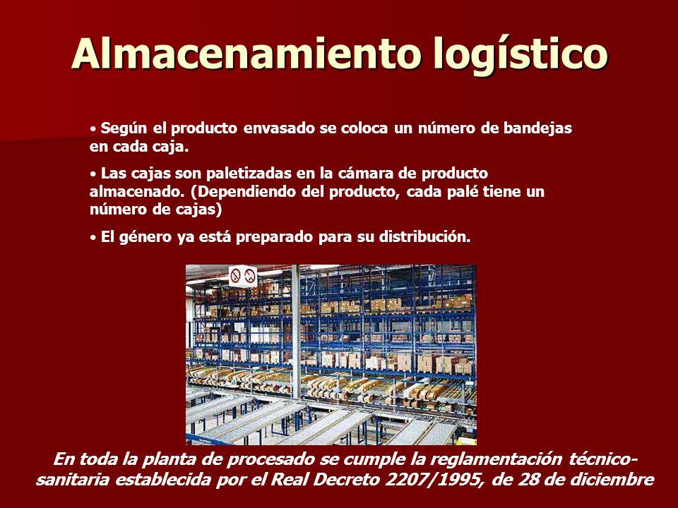 Almacenamiento logístico Según el producto envasado se coloca un número de bandejas en cada caja. Las cajas son paletizadas en la cámara de producto a