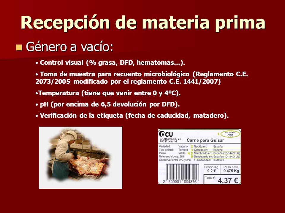Recepción de materia prima Género a vacío: Género a vacío: Control visual (% grasa, DFD, hematomas…). Toma de muestra para recuento microbiológico (Re