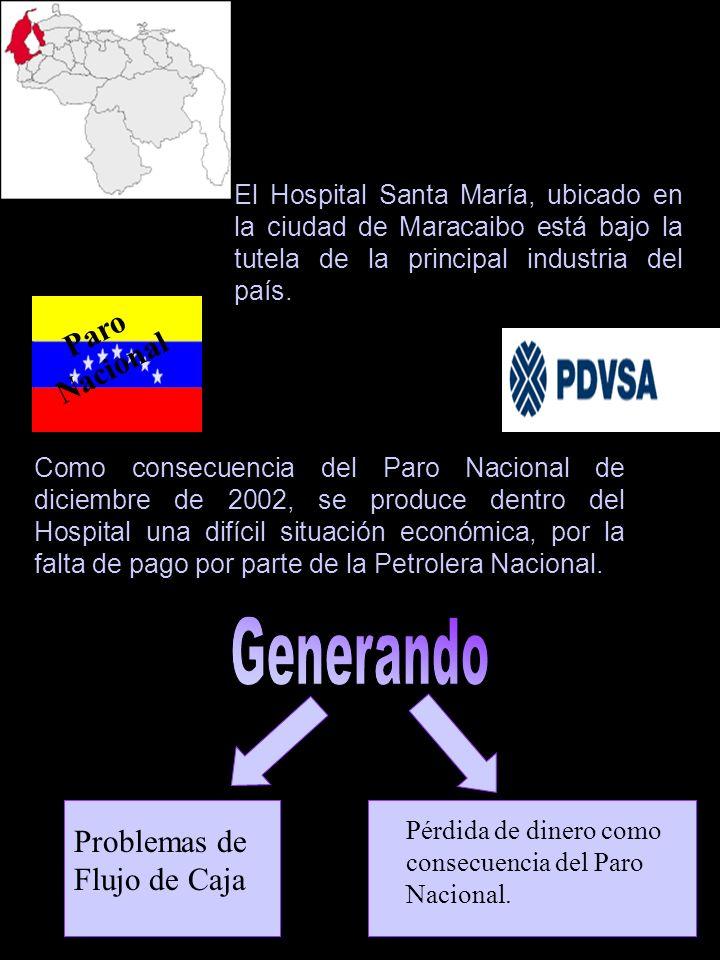 El Hospital Santa María, ubicado en la ciudad de Maracaibo está bajo la tutela de la principal industria del país. Como consecuencia del Paro Nacional