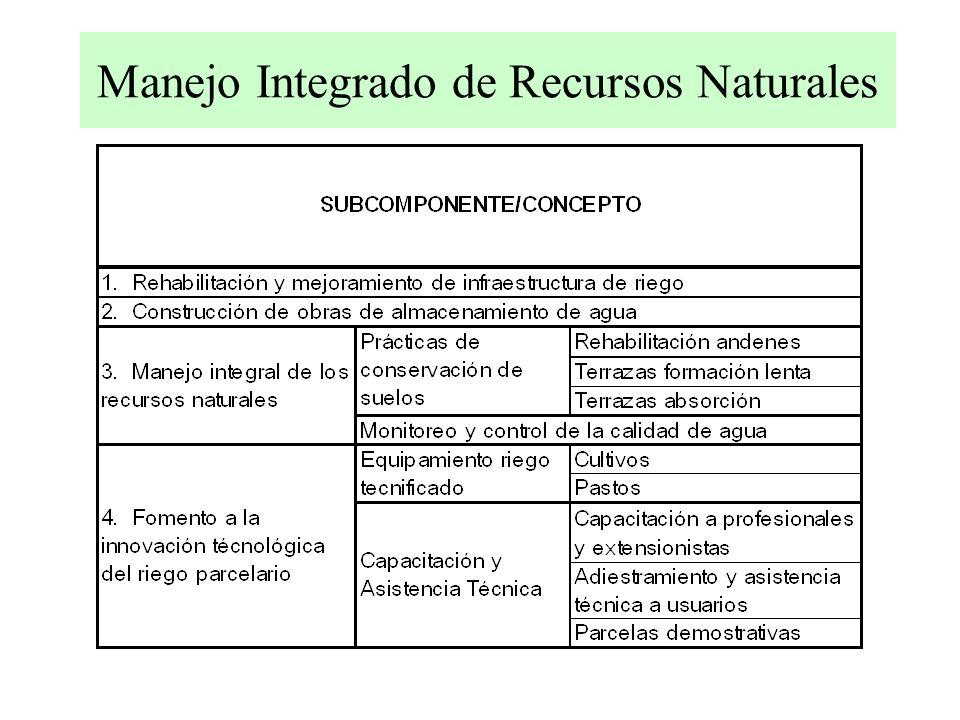 Manejo Integrado de Recursos Naturales
