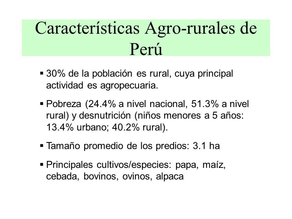 Características Agro-rurales de Perú 30% de la población es rural, cuya principal actividad es agropecuaria. Pobreza (24.4% a nivel nacional, 51.3% a