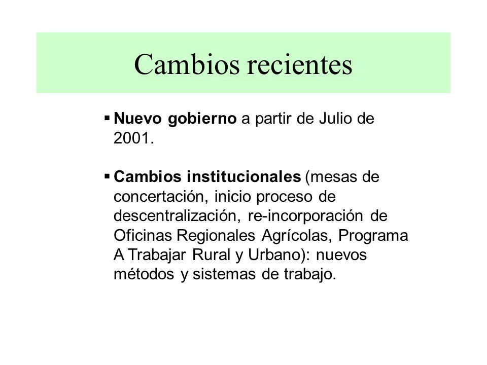 Cambios recientes Nuevo gobierno a partir de Julio de 2001. Cambios institucionales (mesas de concertación, inicio proceso de descentralización, re-in