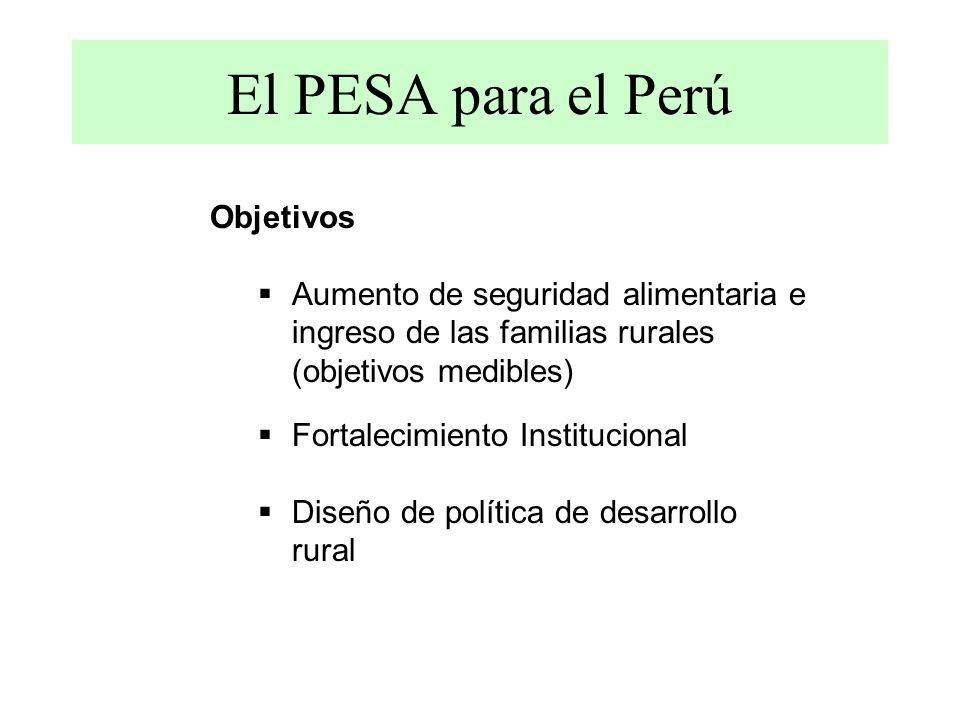 El PESA para el Perú Objetivos Aumento de seguridad alimentaria e ingreso de las familias rurales (objetivos medibles) Fortalecimiento Institucional Diseño de política de desarrollo rural