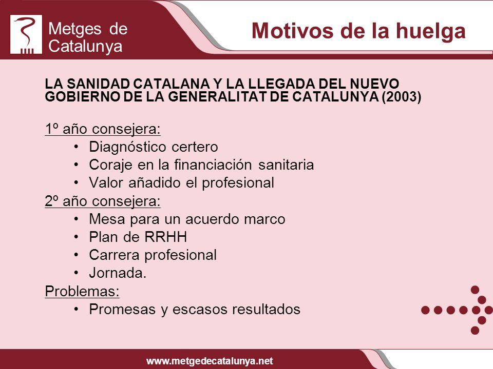 Metges de Catalunya www.metgedecatalunya.net LA SANIDAD CATALANA Y LA LLEGADA DEL NUEVO GOBIERNO DE LA GENERALITAT DE CATALUNYA (2003) 1º año consejer