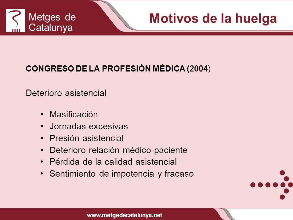 Metges de Catalunya www.metgedecatalunya.net CONGRESO DE LA PROFESIÓN MÉDICA (2004) Deterioro asistencial Masificación Jornadas excesivas Presión asis