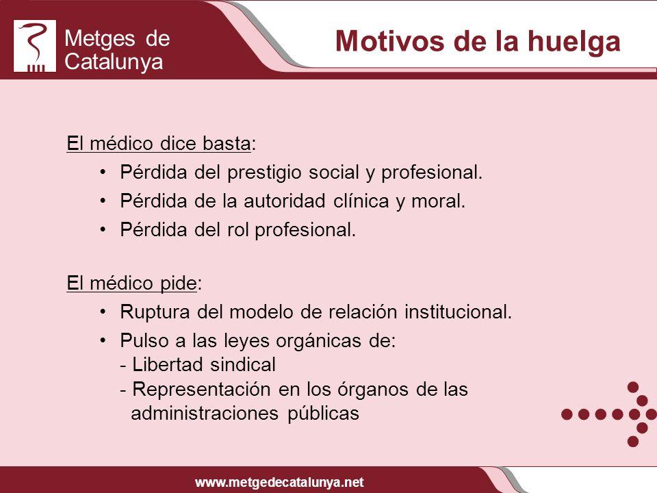 Metges de Catalunya www.metgedecatalunya.net El médico dice basta: Pérdida del prestigio social y profesional. Pérdida de la autoridad clínica y moral