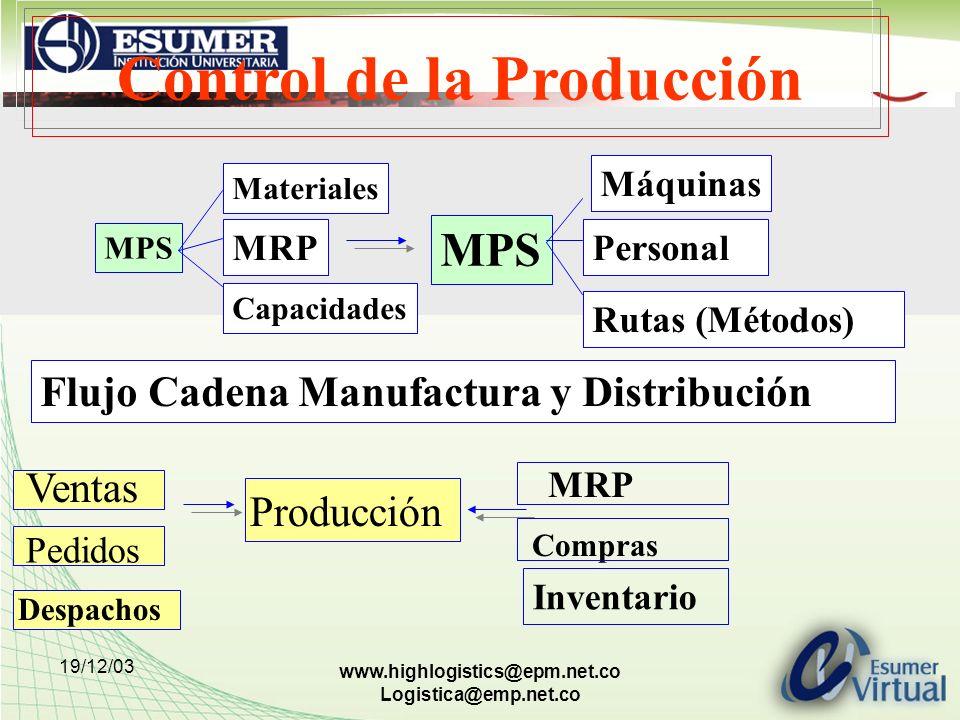 19/12/03 www.highlogistics@epm.net.co Logistica@emp.net.co Control de la Producción MPS Máquinas MRP Capacidades MPS Personal Rutas (Métodos) Material