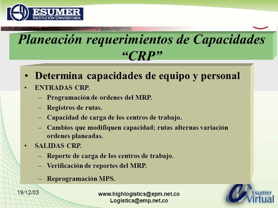 19/12/03 www.highlogistics@epm.net.co Logistica@emp.net.co Planeación requerimientos de Capacidades CRP Determina capacidades de equipo y personal ENT