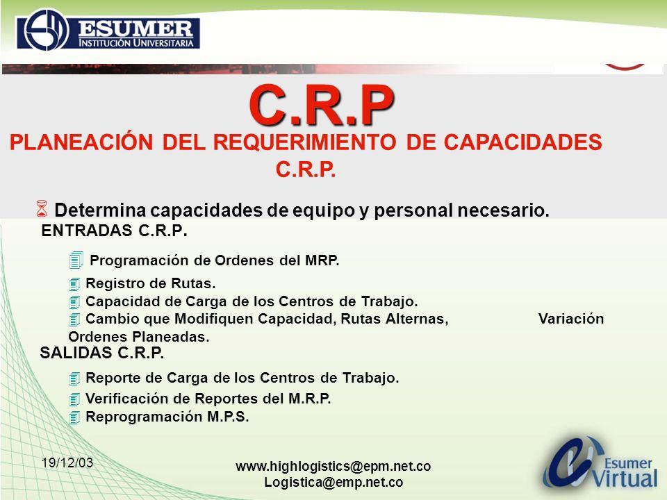 19/12/03 www.highlogistics@epm.net.co Logistica@emp.net.co PLANEACIÓN DEL REQUERIMIENTO DE CAPACIDADES C.R.P. Determina capacidades de equipo y person
