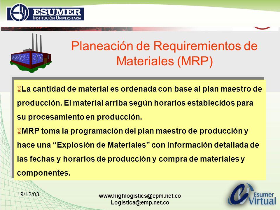 19/12/03 www.highlogistics@epm.net.co Logistica@emp.net.co Planeación de Requiremientos de Materiales (MRP) La cantidad de material es ordenada con ba