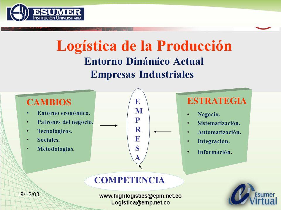 19/12/03 www.highlogistics@epm.net.co Logistica@emp.net.co Logística de la Producción Entorno Dinámico Actual CAMBIOS Entorno económico. Patrones del