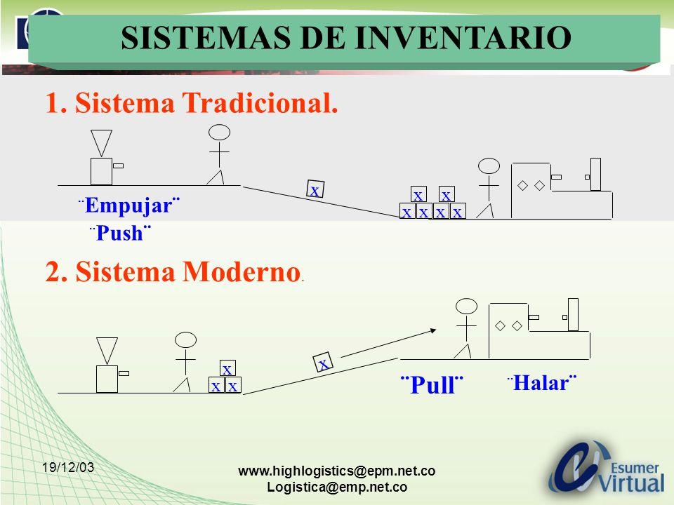 19/12/03 www.highlogistics@epm.net.co Logistica@emp.net.co Características del sistema Está orientado a los productos, a partir de las necesidades de estos planifica las de los componentes.