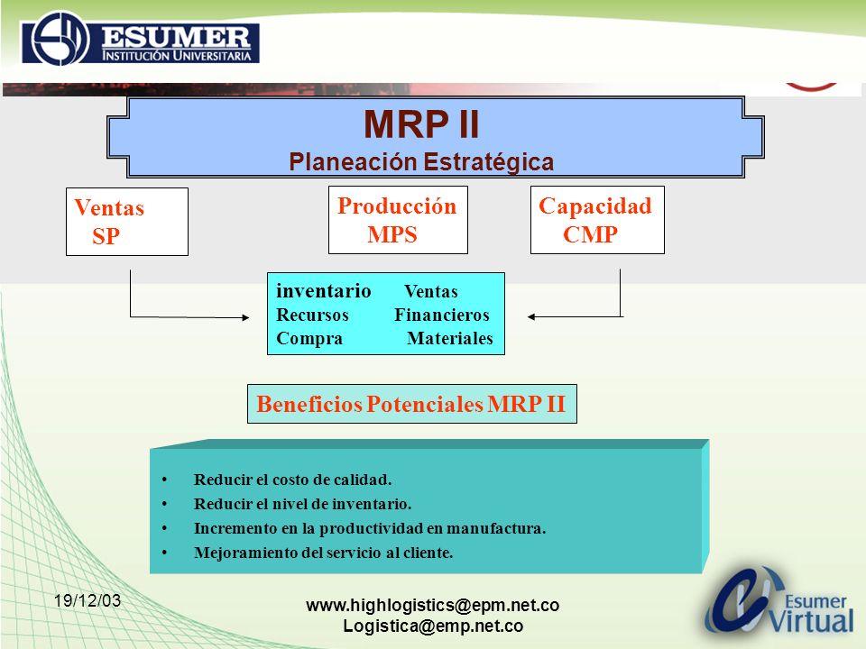 19/12/03 www.highlogistics@epm.net.co Logistica@emp.net.co MRP II Planeación Estratégica Reducir el costo de calidad. Reducir el nivel de inventario.
