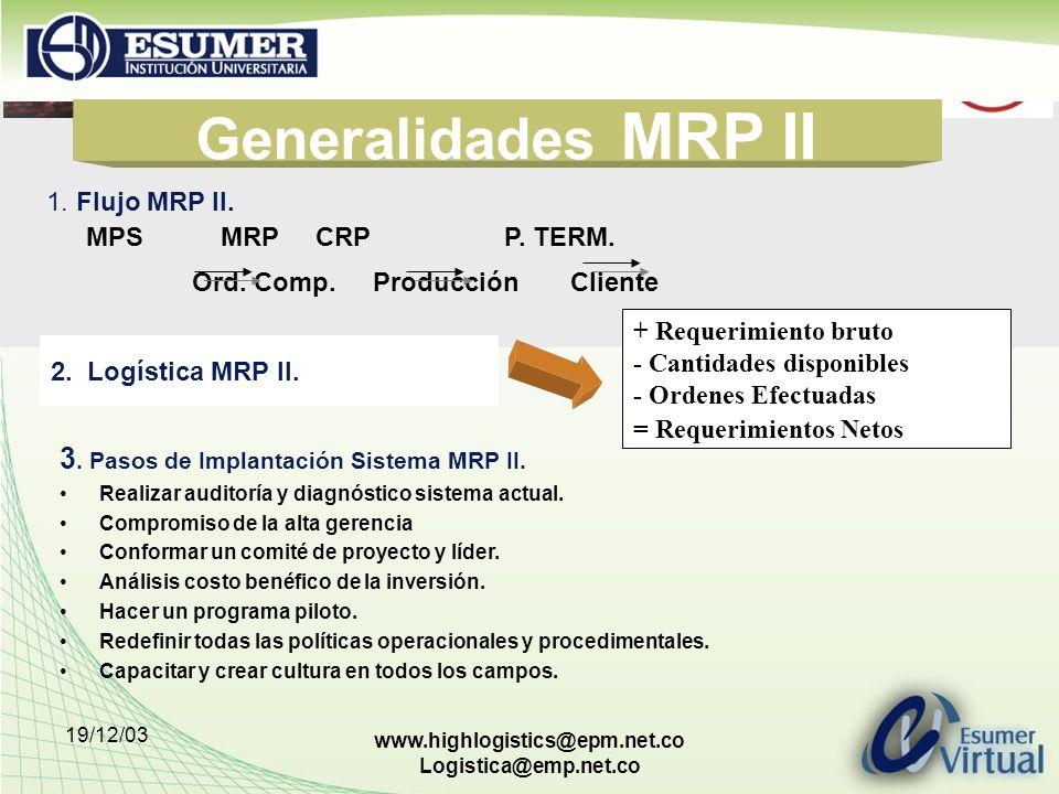 19/12/03 www.highlogistics@epm.net.co Logistica@emp.net.co + Requerimiento bruto - Cantidades disponibles - Ordenes Efectuadas = Requerimientos Netos