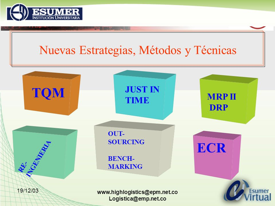 19/12/03 www.highlogistics@epm.net.co Logistica@emp.net.co Nuevas Estrategias, Métodos y Técnicas TQM JUST IN TIME MRP II DRP RE- INGENIERIA OUT- SOURCING BENCH- MARKING ECR