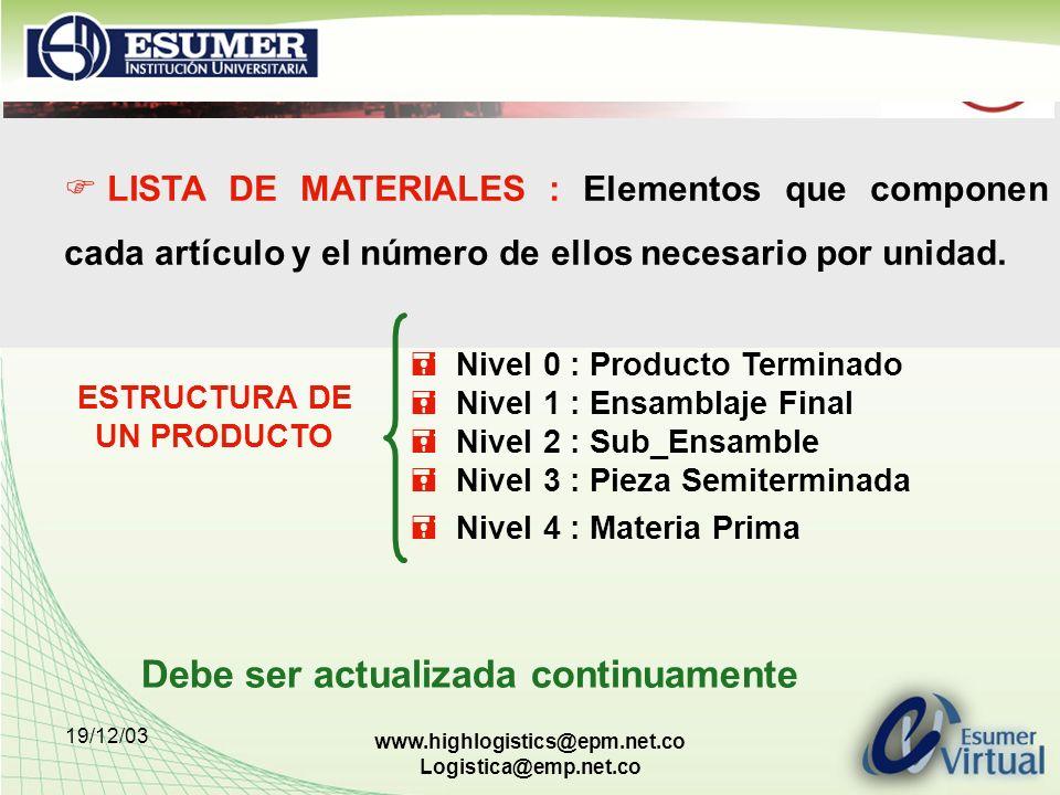 19/12/03 www.highlogistics@epm.net.co Logistica@emp.net.co LISTA DE MATERIALES : Elementos que componen cada artículo y el número de ellos necesario p