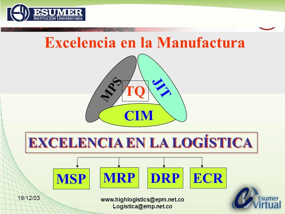 19/12/03 www.highlogistics@epm.net.co Logistica@emp.net.co Entradas fundamentales al MRP (II) Lista de Materiales (LM) –Es una descripción de la estructura que caracteriza la obtención de un determinado producto, mostrando: Los componentes que lo integran.