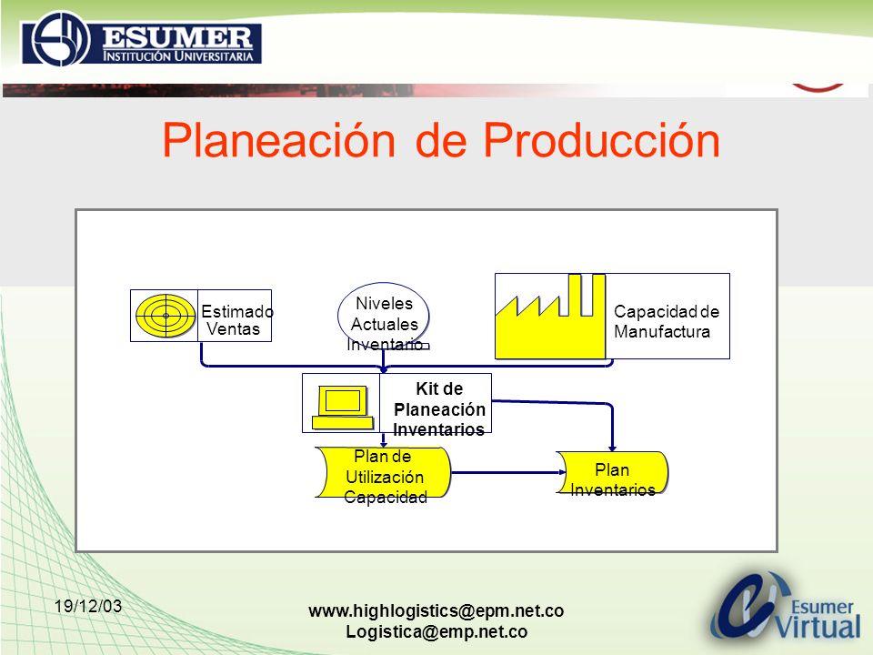 19/12/03 www.highlogistics@epm.net.co Logistica@emp.net.co Planeación de Producción Estimado Ventas Capacidad de Manufactura Niveles Actuales Inventar