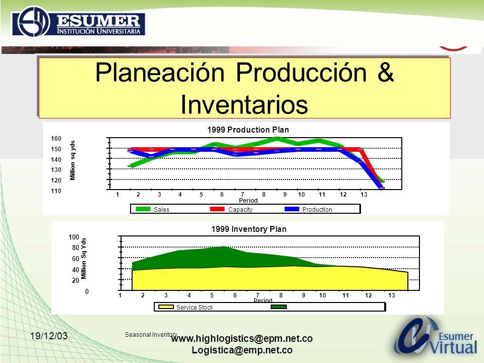 19/12/03 www.highlogistics@epm.net.co Logistica@emp.net.co Planeación Producción & Inventarios Seasonal Inventory