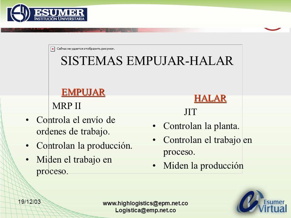 19/12/03 www.highlogistics@epm.net.co Logistica@emp.net.co EMPUJAR MRP II Controla el envío de ordenes de trabajo. Controlan la producción. Miden el t