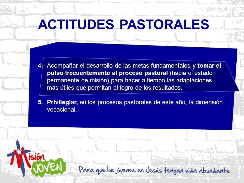 ACTITUDES PASTORALES 4.Acompañar el desarrollo de las metas fundamentales y tomar el pulso frecuentemente al proceso pastoral (hacia el estado permanente de misión) para hacer a tiempo las adaptaciones más útiles que permitan el logro de los resultados.