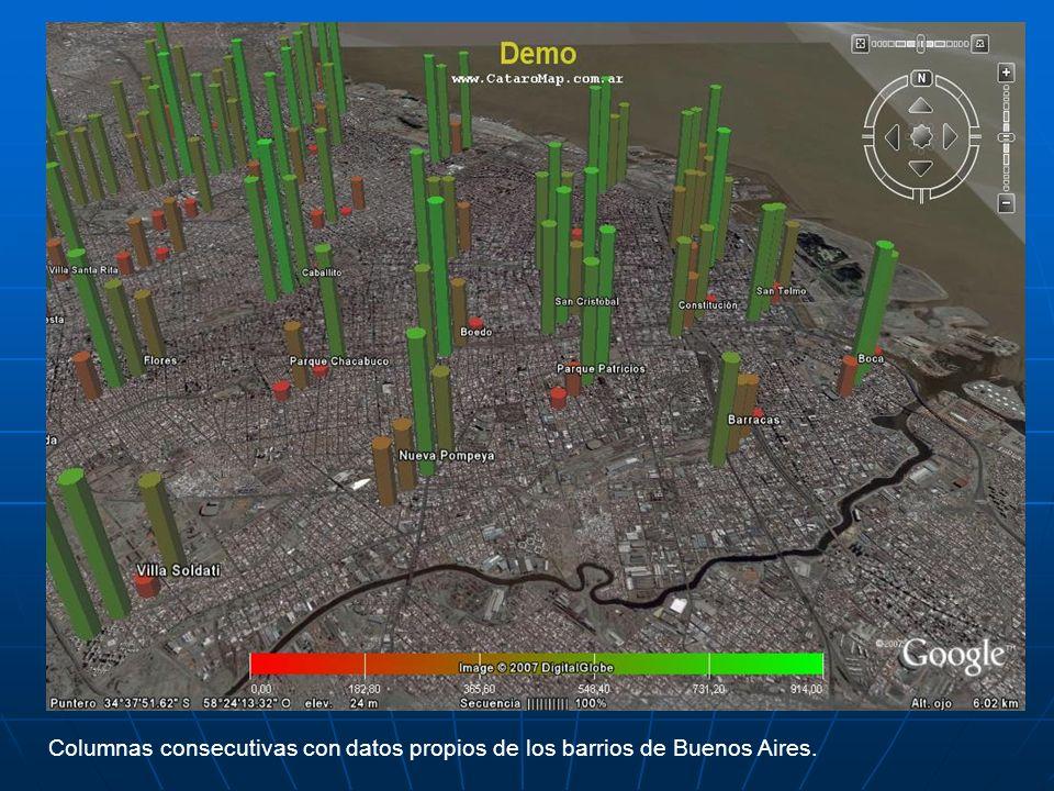 Columnas consecutivas con datos propios de los barrios de Buenos Aires.
