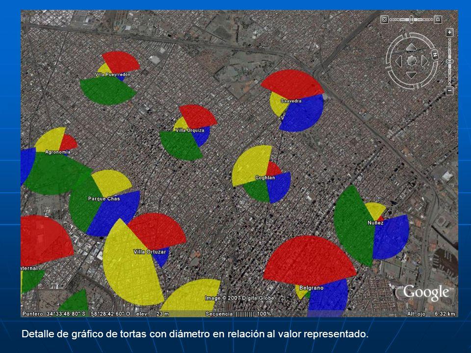 El ángulo de visión permite cambiar de manera fácil los datos representados, desde el cenit…