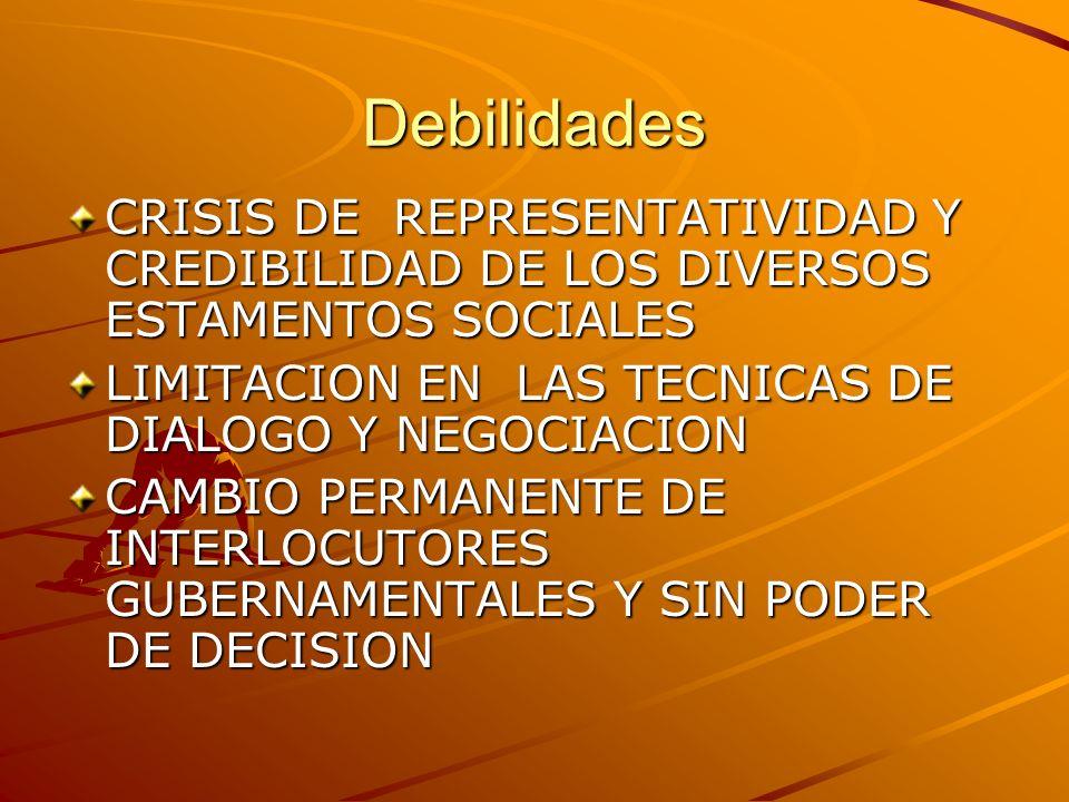 Debilidades CRISIS DE REPRESENTATIVIDAD Y CREDIBILIDAD DE LOS DIVERSOS ESTAMENTOS SOCIALES LIMITACION EN LAS TECNICAS DE DIALOGO Y NEGOCIACION CAMBIO