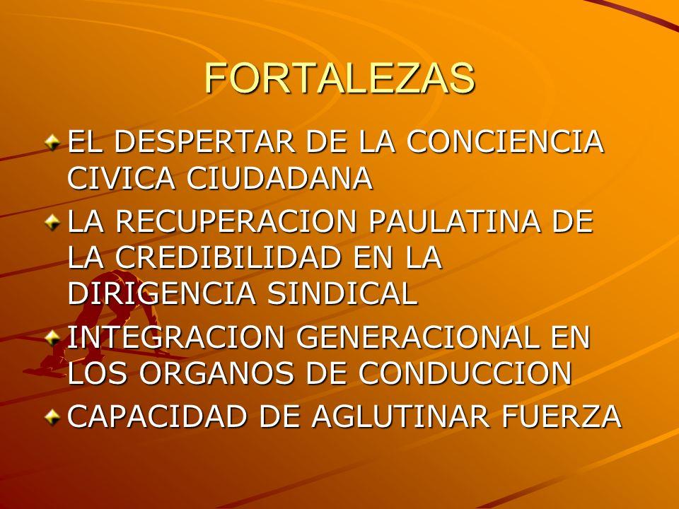 FORTALEZAS EL DESPERTAR DE LA CONCIENCIA CIVICA CIUDADANA LA RECUPERACION PAULATINA DE LA CREDIBILIDAD EN LA DIRIGENCIA SINDICAL INTEGRACION GENERACIO