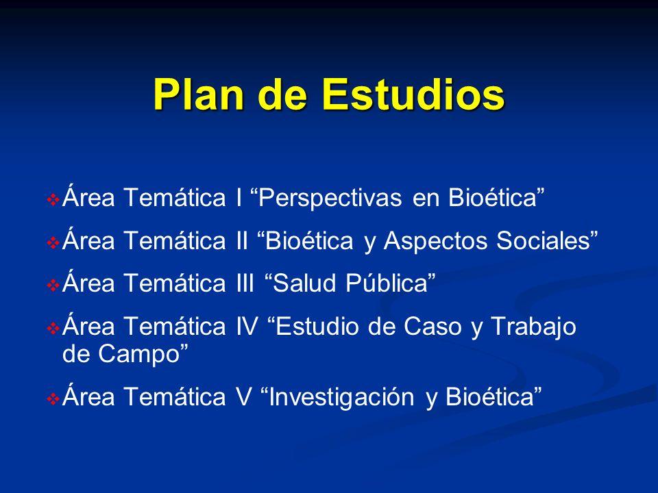 Plan de Estudios Área Temática I Perspectivas en Bioética Área Temática II Bioética y Aspectos Sociales Área Temática III Salud Pública Área Temática