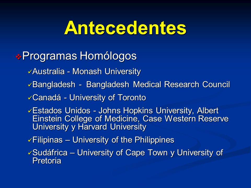 Antecedentes Programas Homólogos Programas Homólogos Australia - Monash University Australia - Monash University Bangladesh - Bangladesh Medical Resea