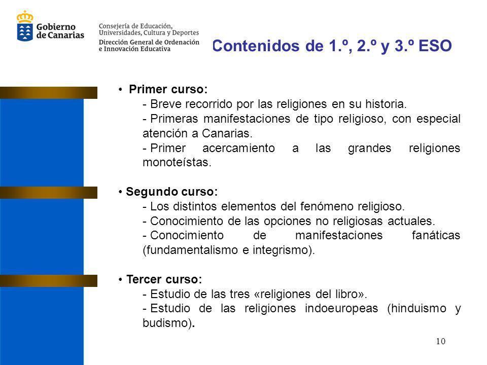 10 Contenidos de 1.º, 2.º y 3.º ESO Primer curso: - Breve recorrido por las religiones en su historia. - Primeras manifestaciones de tipo religioso, c