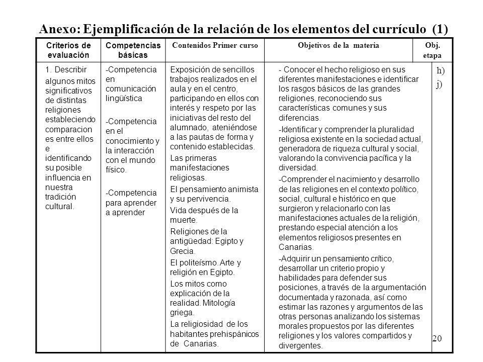 20 Criterios de evaluación Competencias básicas Contenidos Primer cursoObjetivos de la materiaObj. etapa 1. Describir algunos mitos significativos de
