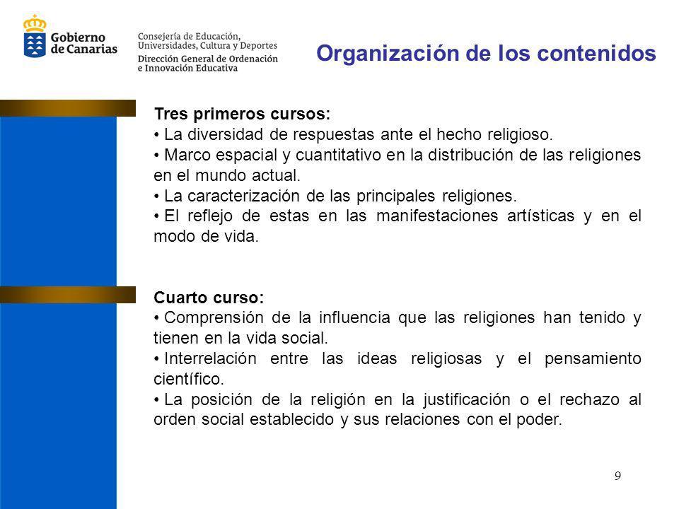 9 Organización de los contenidos Tres primeros cursos: La diversidad de respuestas ante el hecho religioso. Marco espacial y cuantitativo en la distri