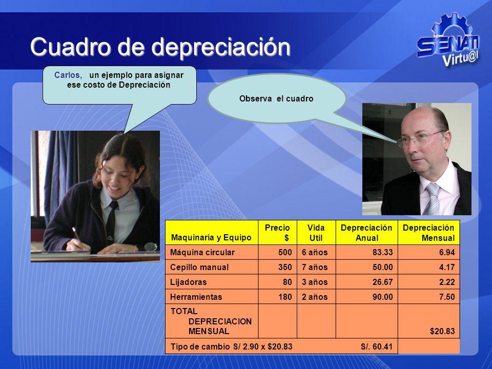 Cuadro de depreciación Carlos, un ejemplo para asignar ese costo de Depreciación Maquinaria y Equipo Precio $ Vida Util Depreciación Anual Depreciació
