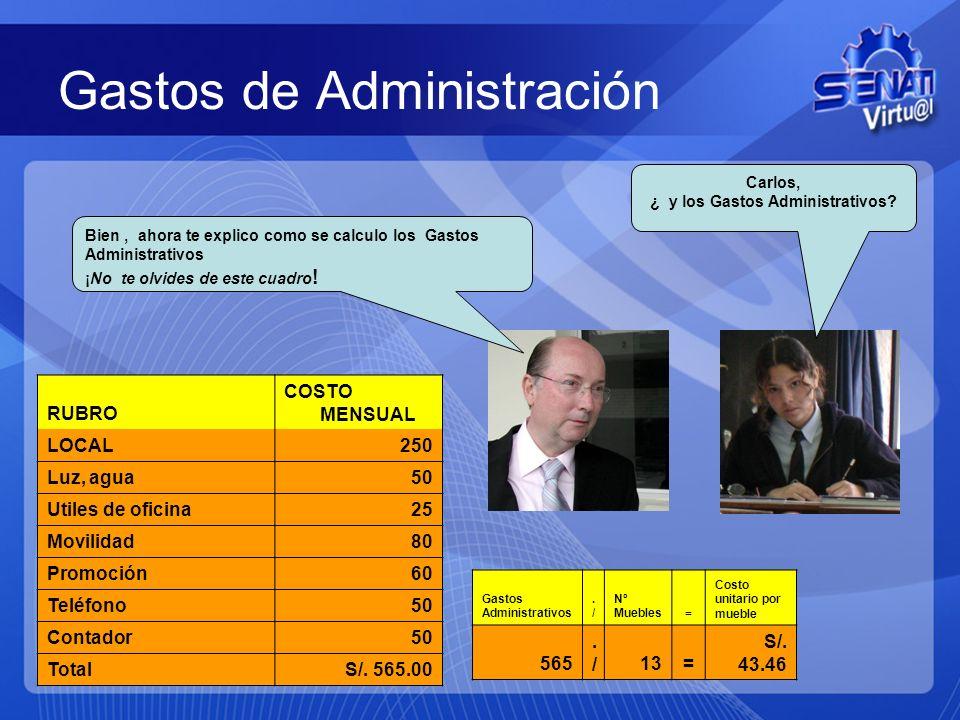 Gastos de Administración RUBRO COSTO MENSUAL LOCAL250 Luz, agua50 Utiles de oficina25 Movilidad80 Promoción60 Teléfono50 Contador50 TotalS/. 565.00 Ga
