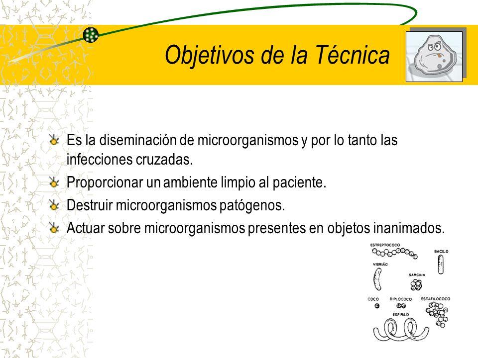 Objetivos de la Técnica Es la diseminación de microorganismos y por lo tanto las infecciones cruzadas. Proporcionar un ambiente limpio al paciente. De