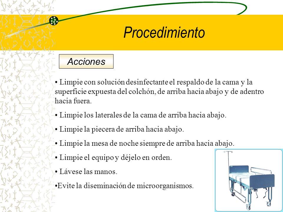Procedimiento Acciones Limpie con solución desinfectante el respaldo de la cama y la superficie expuesta del colchón, de arriba hacia abajo y de adent