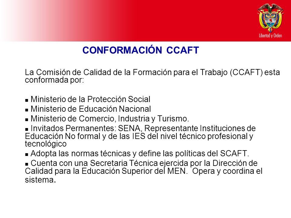 Ministerio de Educación Nacional República de Colombia CONFORMACIÓN CCAFT La Comisión de Calidad de la Formación para el Trabajo (CCAFT) esta conforma