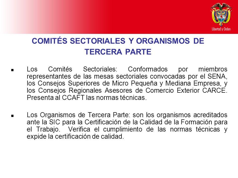 Ministerio de Educación Nacional República de Colombia COMITÉS SECTORIALES Y ORGANISMOS DE TERCERA PARTE Los Comités Sectoriales: Conformados por miem