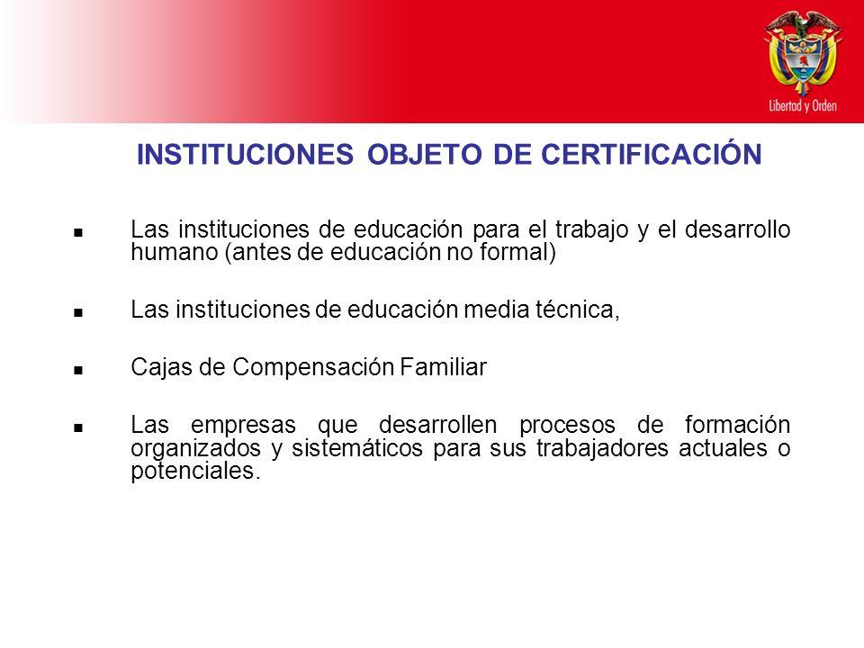 Ministerio de Educación Nacional República de Colombia INSTITUCIONES OBJETO DE CERTIFICACIÓN Las instituciones de educación para el trabajo y el desar