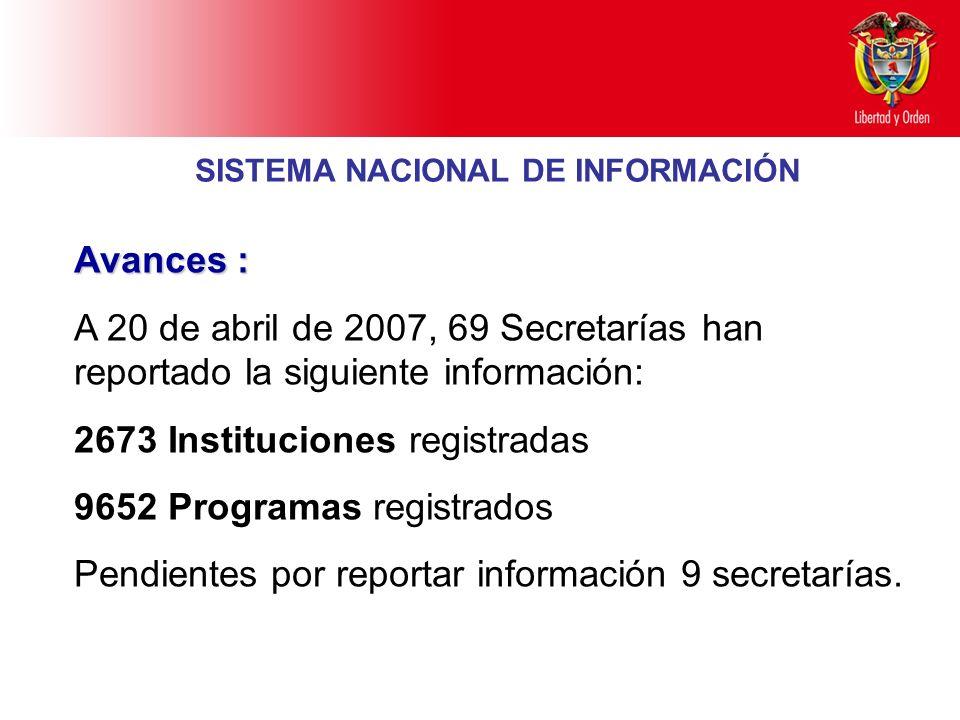 Ministerio de Educación Nacional República de Colombia Avances : A 20 de abril de 2007, 69 Secretarías han reportado la siguiente información: 2673 In