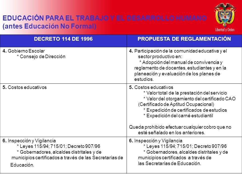 Ministerio de Educación Nacional República de Colombia DECRETO 114 DE 1996PROPUESTA DE REGLAMENTACIÓN 7.