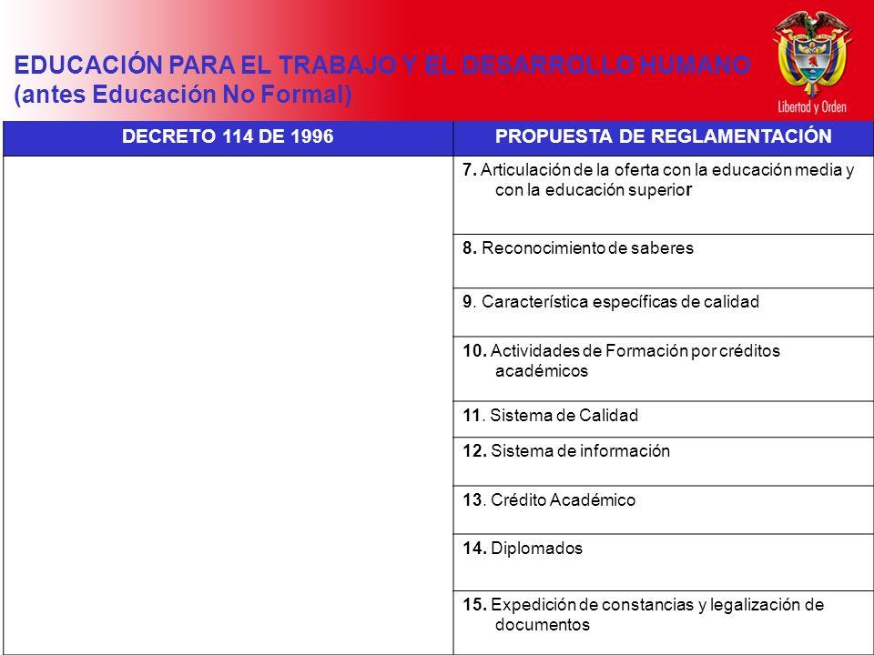 Ministerio de Educación Nacional República de Colombia DECRETO 114 DE 1996PROPUESTA DE REGLAMENTACIÓN 7. Articulación de la oferta con la educación me