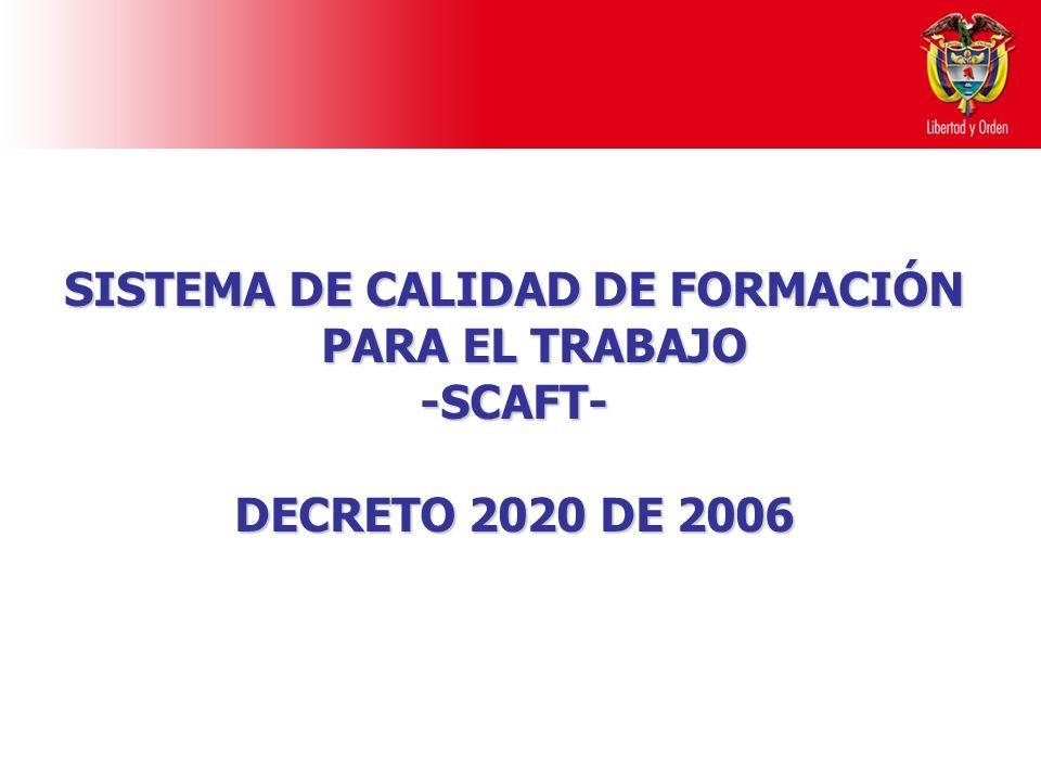 Ministerio de Educación Nacional República de Colombia SCAFT Decreto 2020 de 2006 COMITESSECTORIALES ESTRUCTURA DEL SCAFT CCAFT MINPROTECCIÓN MEN MINCOMERCIO Sector Productivo Miembros Mesas Sectoriales Consejos Superiores Micro- pequeñas y medianas empresas Consejos Regionales Asesores de Comercio Exterior CARCE MEN Unidad de Normalización Secretaría Técnica ORGANISMOS DE TERCERA PARTE PROGRAMAS E INSTITUCIONES INSTITUCIONES INSTITUCIONES Instituciones de Educación para el trabajo Instituciones de Educación Media Técnica Cajas de Compensación Empresas PROGRAMAS Formación para el trabajo Educación Media Técnica Técnico Profesional y Tecnológicas Programas desarrollados por las empresas Elabora normas técnicas de calidad de programas e instituciones Aprueba las normas técnicas de calidad de programas e instituciones Evalúa programas e instituciones Otorga certificación de Calidad