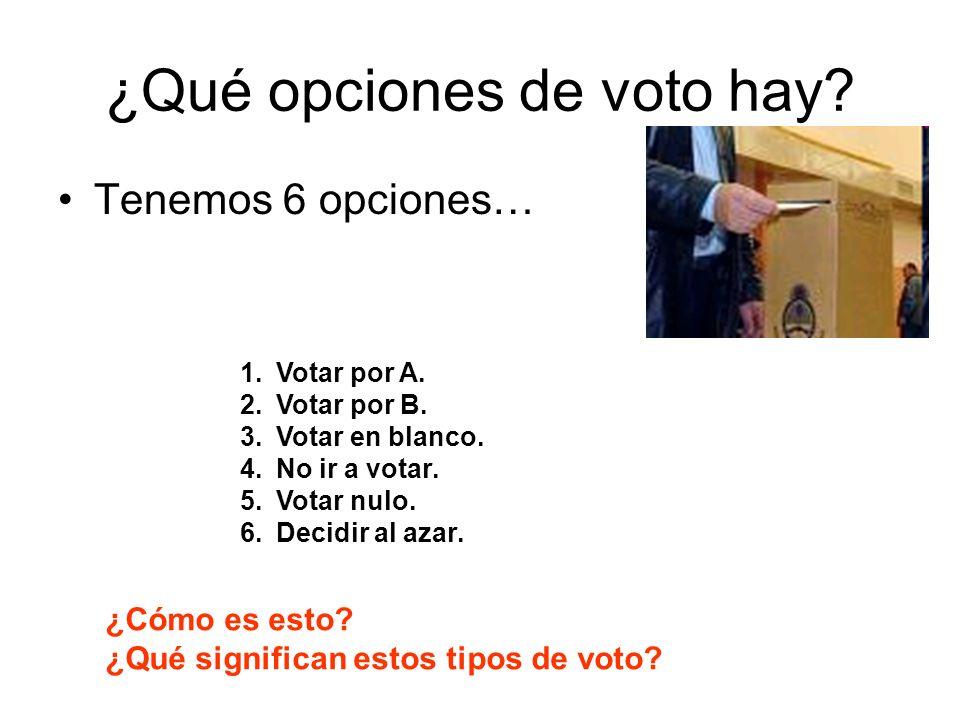 ¿Qué opciones de voto hay? Tenemos 6 opciones… 1.Votar por A. 2.Votar por B. 3.Votar en blanco. 4.No ir a votar. 5.Votar nulo. 6.Decidir al azar. ¿Cóm