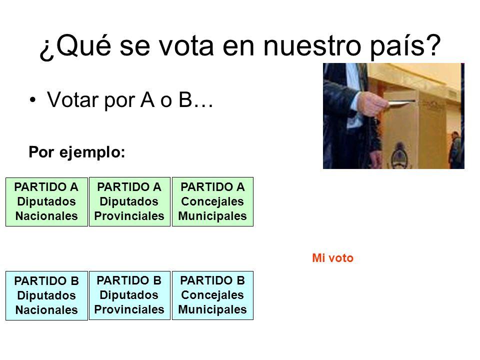 ¿Qué se vota en nuestro país? Votar por A o B… Por ejemplo: PARTIDO A Diputados Nacionales PARTIDO A Diputados Provinciales PARTIDO A Concejales Munic