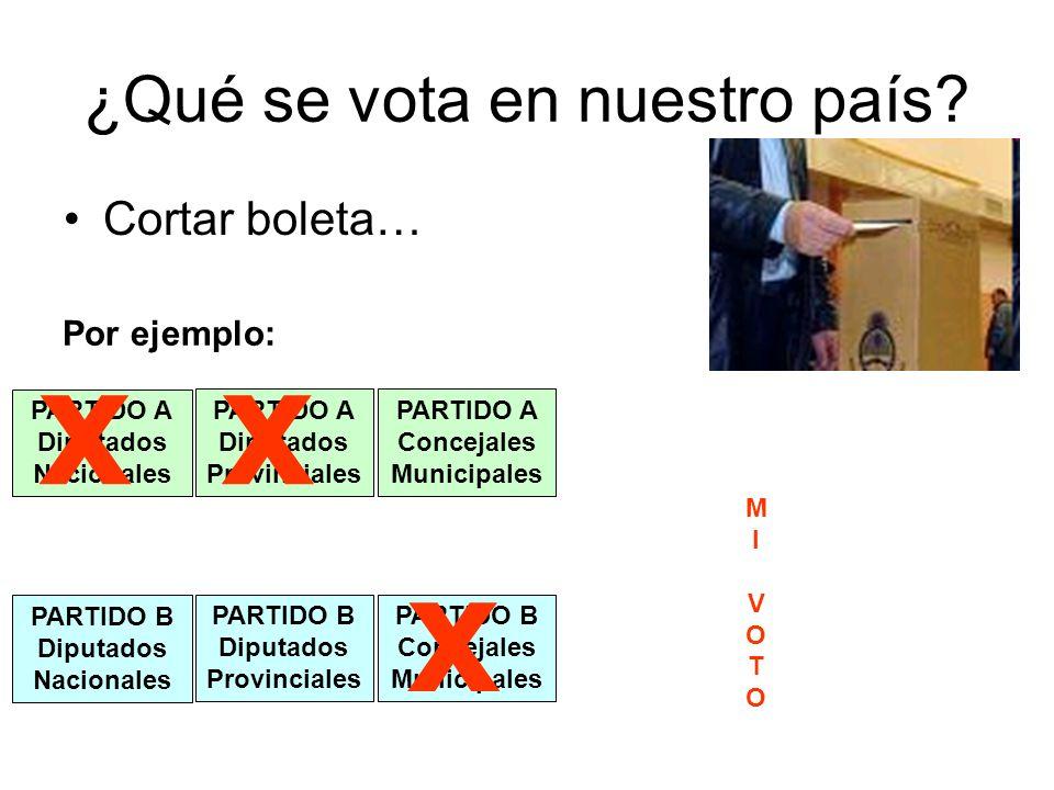 ¿Qué se vota en nuestro país? Cortar boleta… Por ejemplo: PARTIDO A Diputados Nacionales PARTIDO A Diputados Provinciales PARTIDO A Concejales Municip